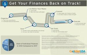 Get Your Finances Back on Track!