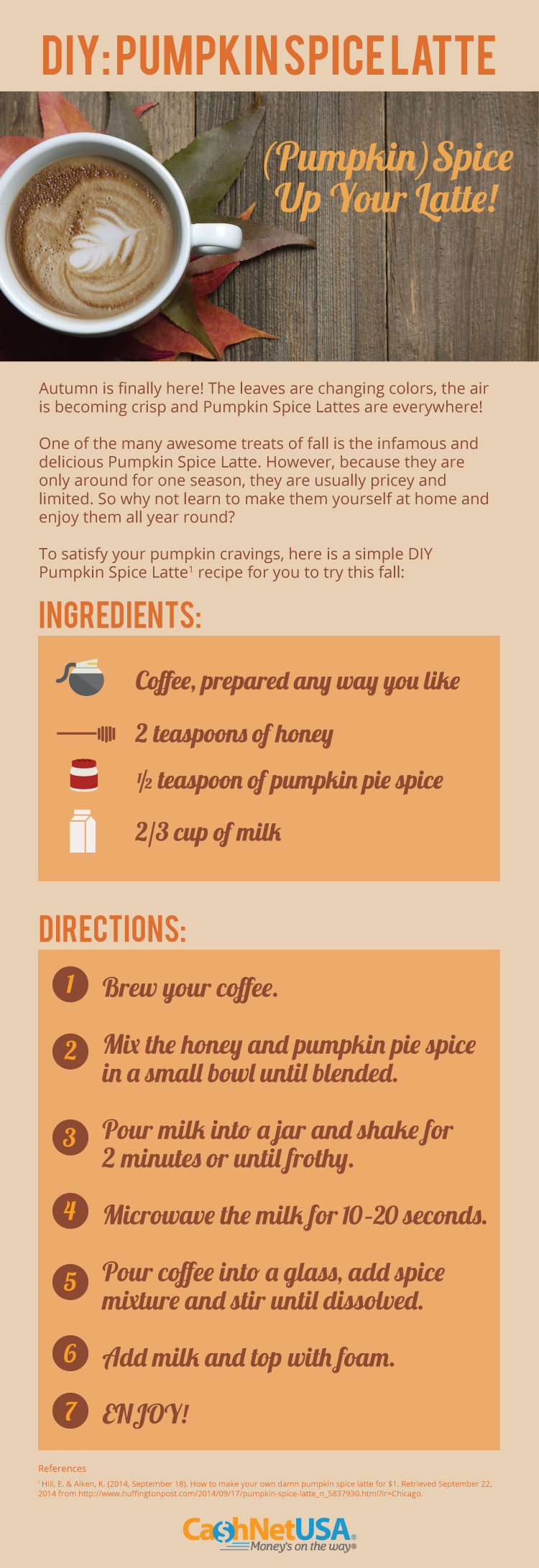 DIY: Pumpkin Spice Latte