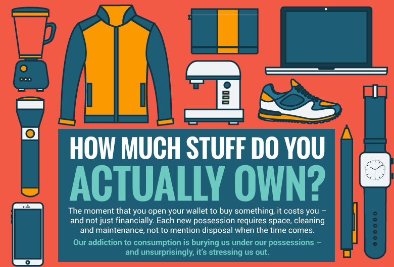 How Much Stuff Do You Actually Own?
