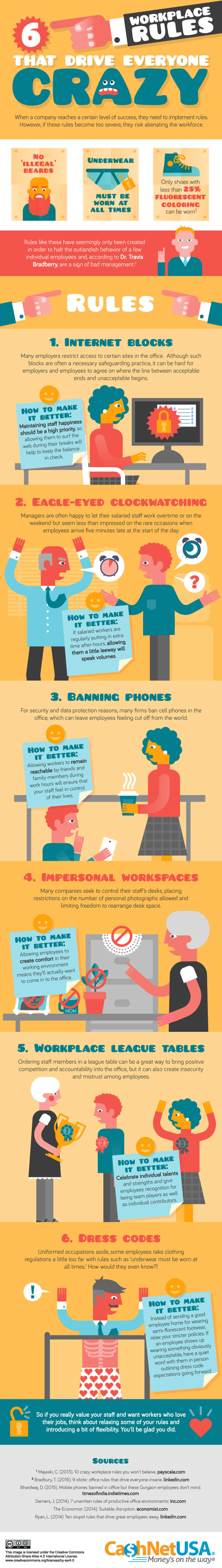 6 workplace rules that drive everyone crazy V4