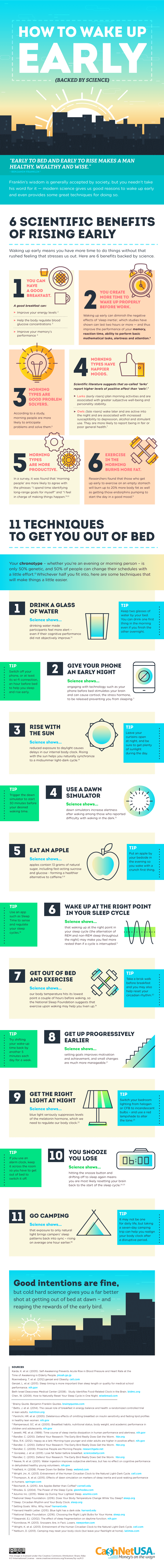 wake up early infographic