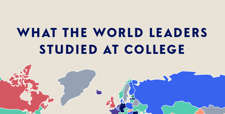 What the World Leaders Studied at College