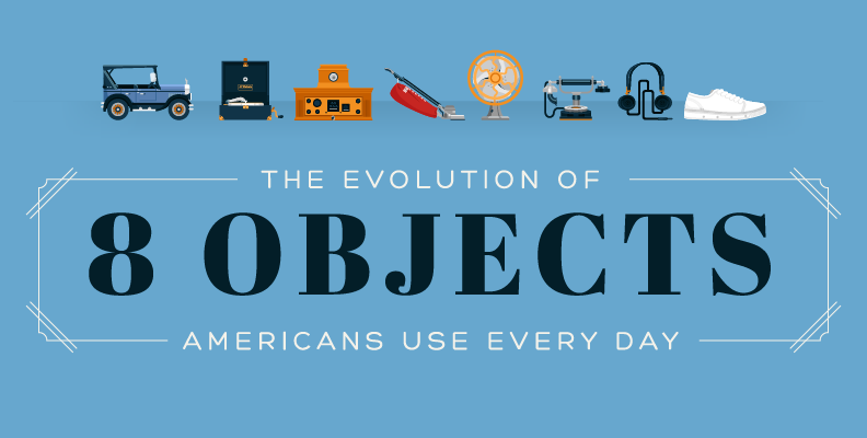 The Evolution of 8 Objects Americans Use Every Day