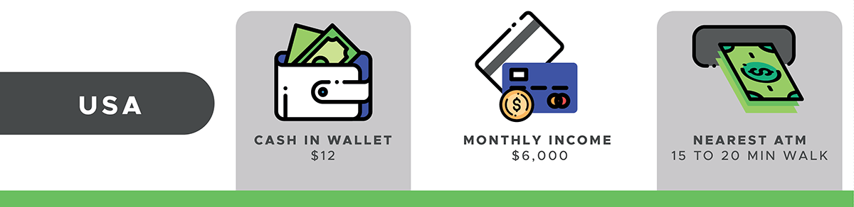Whats In Your Wallet Data