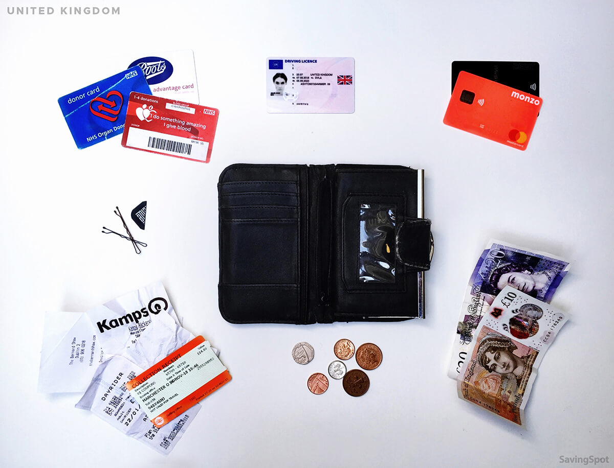 What's In Your Wallet United Kingdom Contents