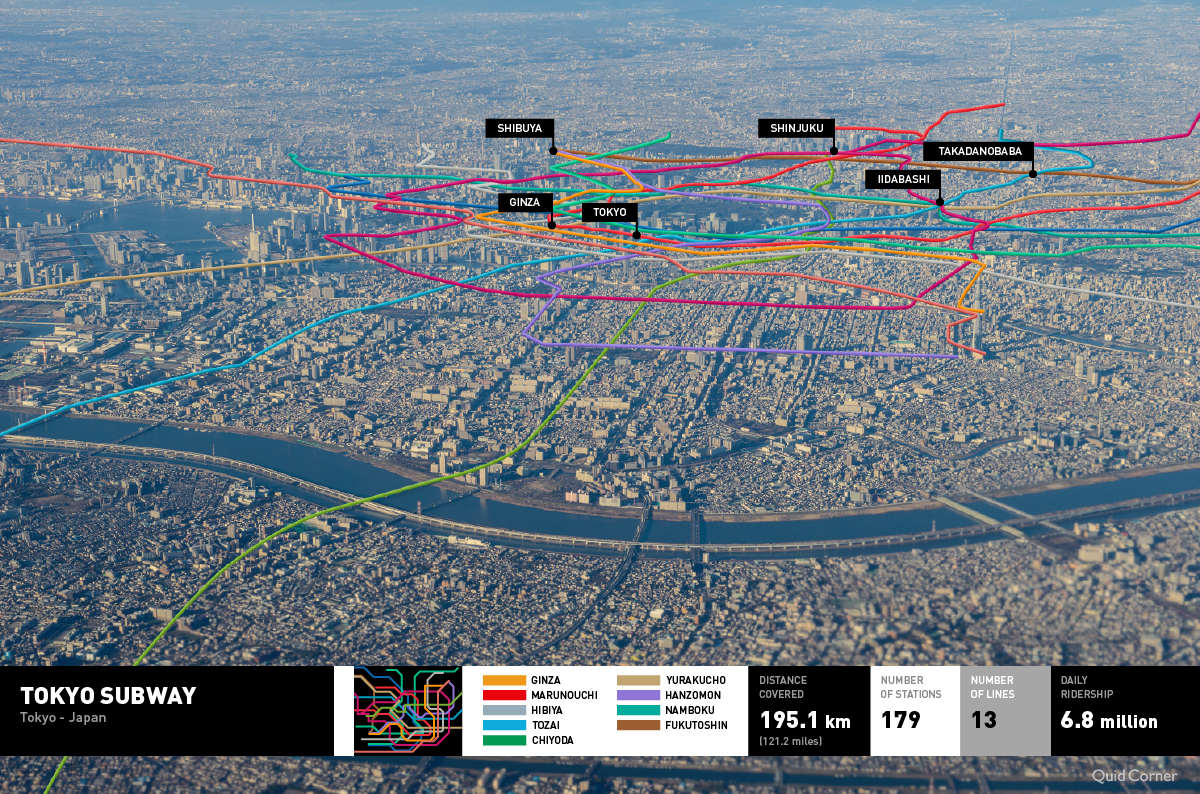 Aerial View of Tokyo Metro System