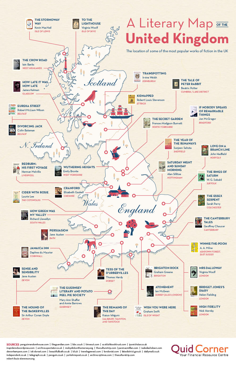 A Literary Map of the United Kingdom