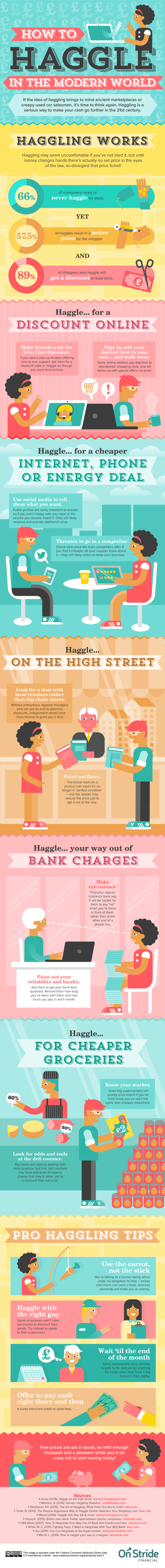 How to Haggle in the Real World Infographic