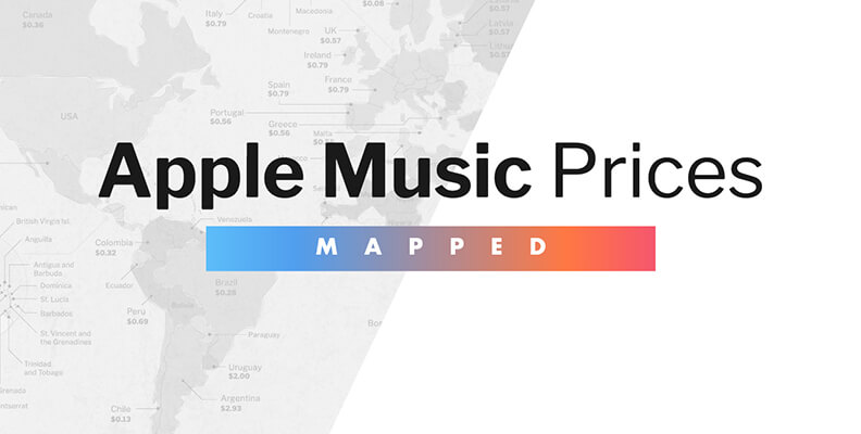 Which Countries Pay the Most and Least for Apple Music?