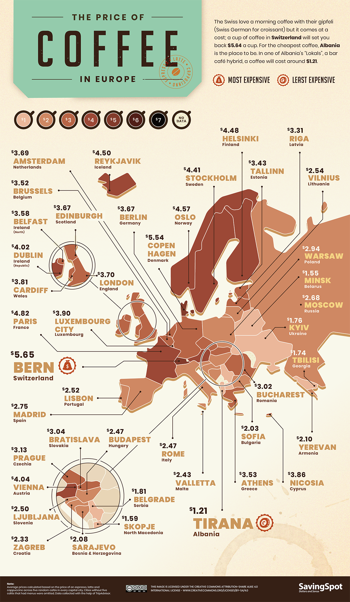 the price of coffee in europe