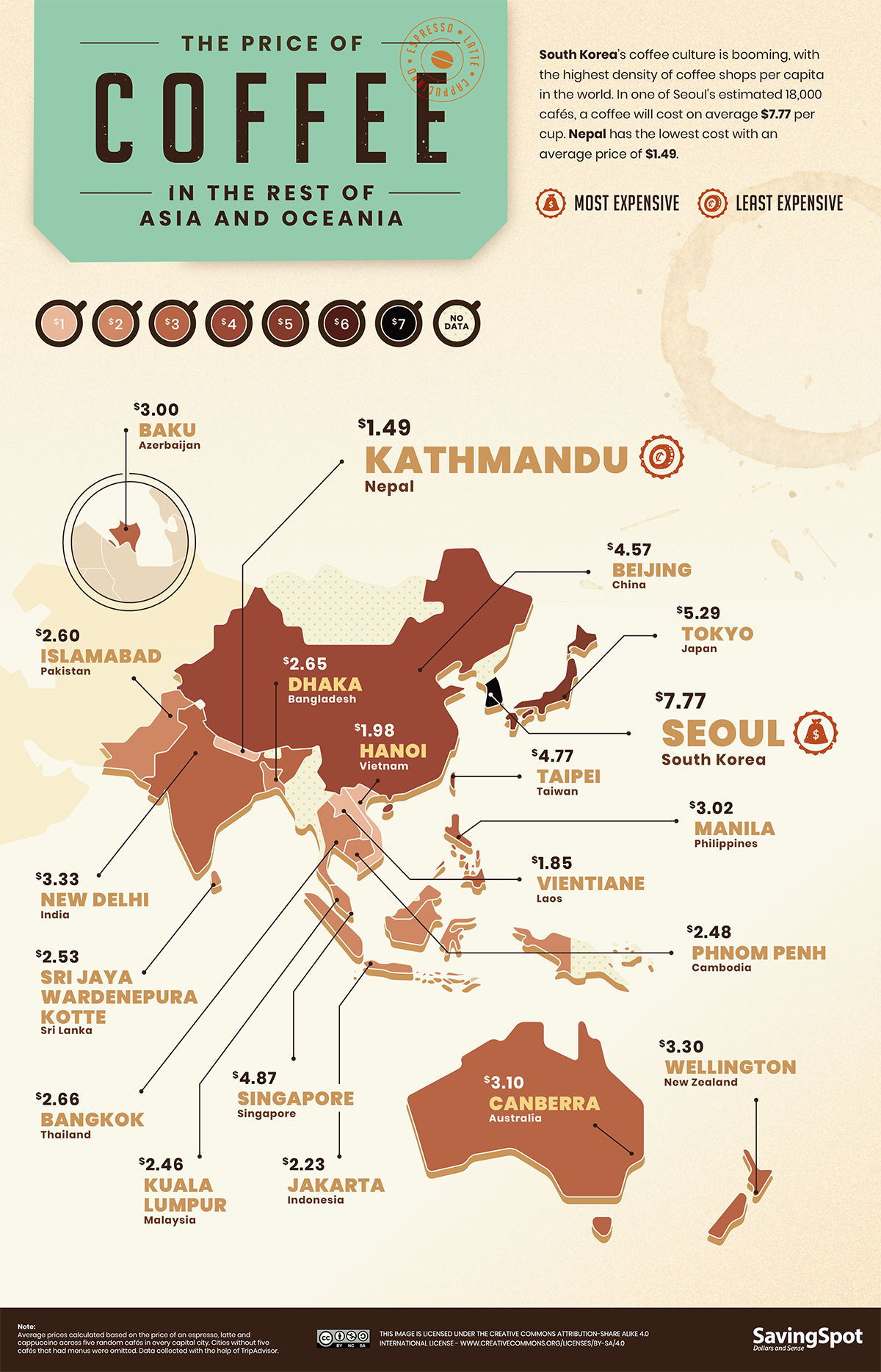 price of coffee in Rest of Asia & Oceania