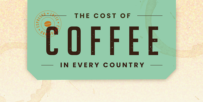 The World Coffee Index 2021: The Cost and Consumption of Coffee Around the World