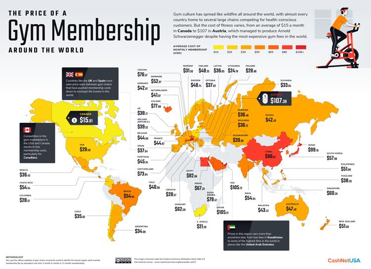 Gym Membership Around the World
