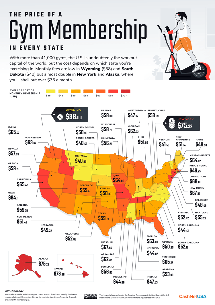 Which American States Have the Highest Gym Fees?