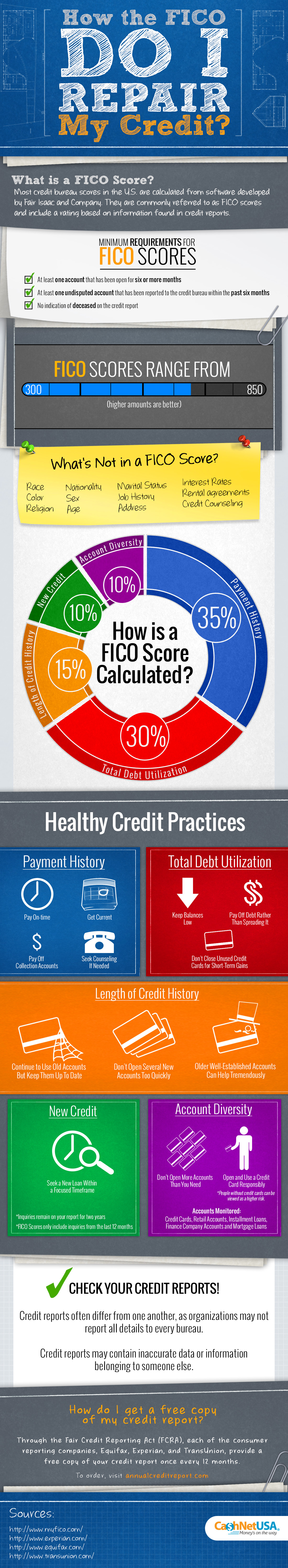How the FICO Do I Repair My Credit? Brought to you by cashnetusa.com